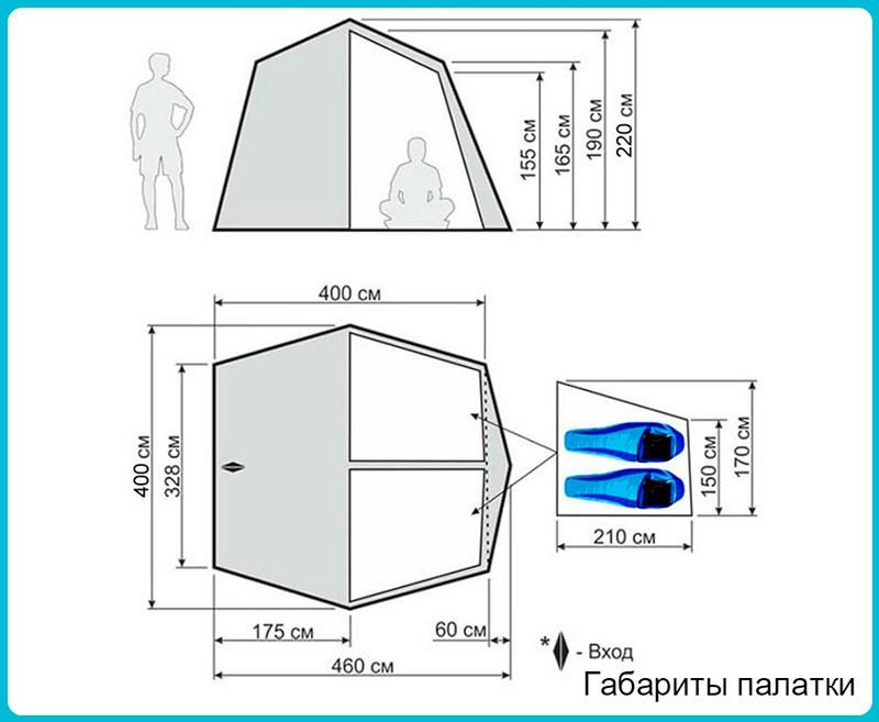 Купить палатку КУБ Берег на сайте производителя